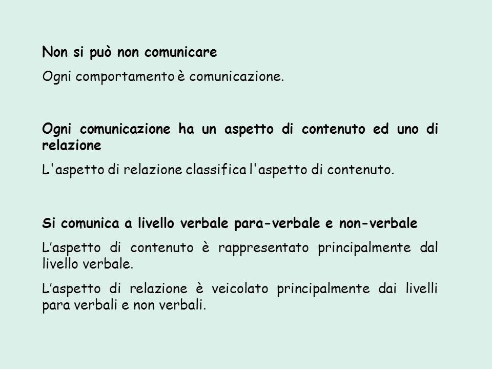 Non si può non comunicare Ogni comportamento è comunicazione. Ogni comunicazione ha un aspetto di contenuto ed uno di relazione L'aspetto di relazione