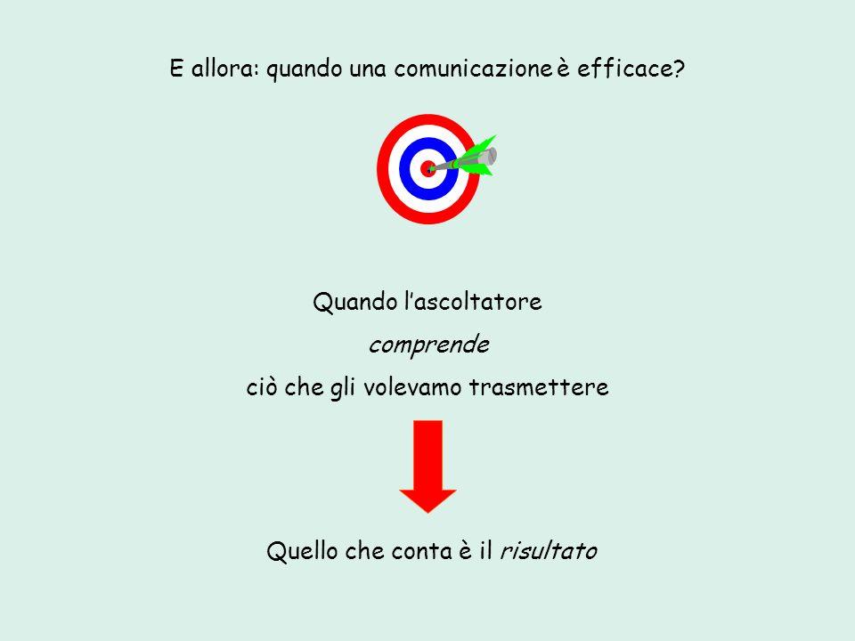 E allora: quando una comunicazione è efficace? Quando lascoltatore comprende ciò che gli volevamo trasmettere Quello che conta è il risultato