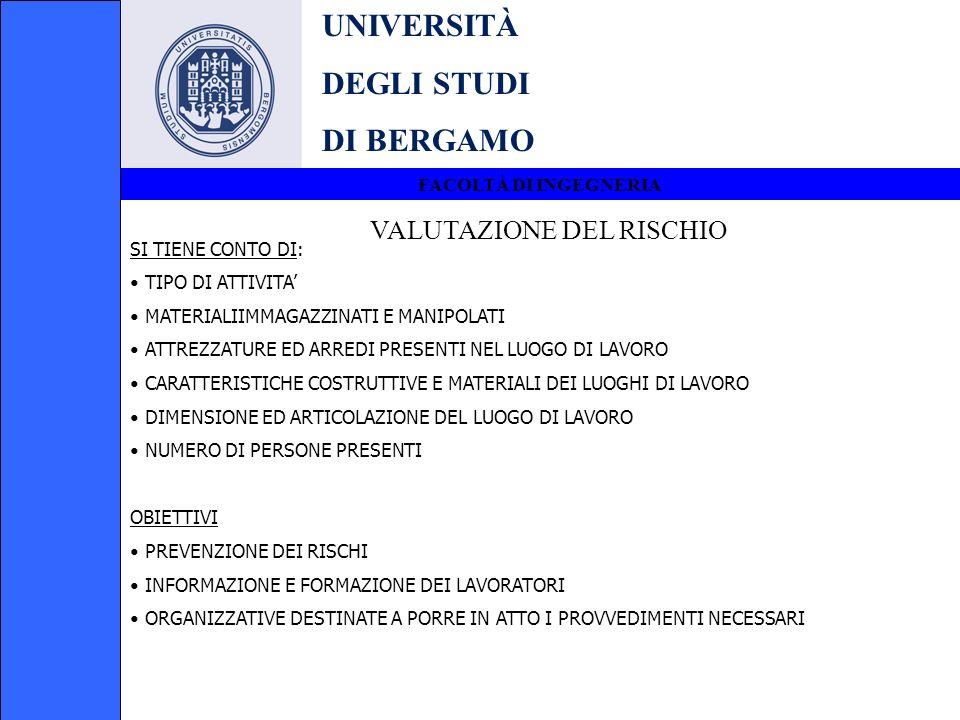 UNIVERSITÀ DEGLI STUDI DI BERGAMO FACOLTÀ DI INGEGNERIA SI TIENE CONTO DI: TIPO DI ATTIVITA MATERIALIIMMAGAZZINATI E MANIPOLATI ATTREZZATURE ED ARREDI