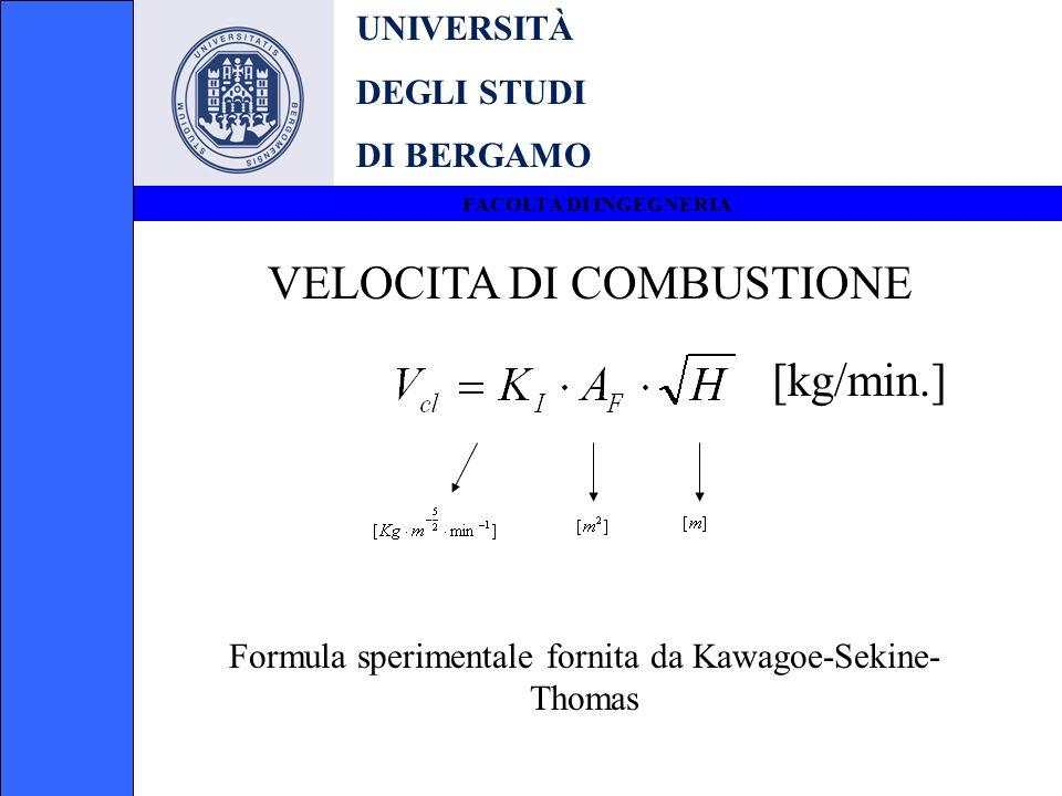 UNIVERSITÀ DEGLI STUDI DI BERGAMO FACOLTÀ DI INGEGNERIA [kg/min.] VELOCITA DI COMBUSTIONE Formula sperimentale fornita da Kawagoe-Sekine- Thomas