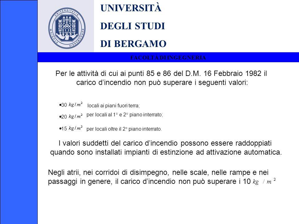 UNIVERSITÀ DEGLI STUDI DI BERGAMO FACOLTÀ DI INGEGNERIA Per le attività di cui ai punti 85 e 86 del D.M. 16 Febbraio 1982 il carico dincendio non può