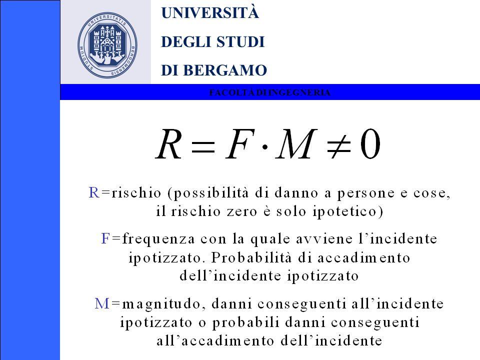 UNIVERSITÀ DEGLI STUDI DI BERGAMO FACOLTÀ DI INGEGNERIA PIANO DEMERGENZA Art.