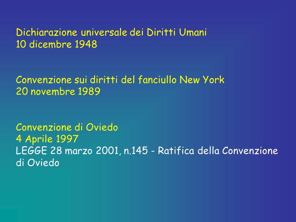 Dichiarazione universale dei Diritti Umani 10 dicembre 1948 Convenzione sui diritti del fanciullo New York 20 novembre 1989 Convenzione di Oviedo 4 Ap