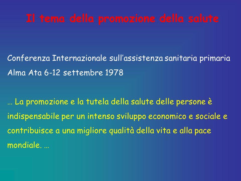 Il tema della promozione della salute Conferenza Internazionale sullassistenza sanitaria primaria Alma Ata 6-12 settembre 1978 … La promozione e la tu