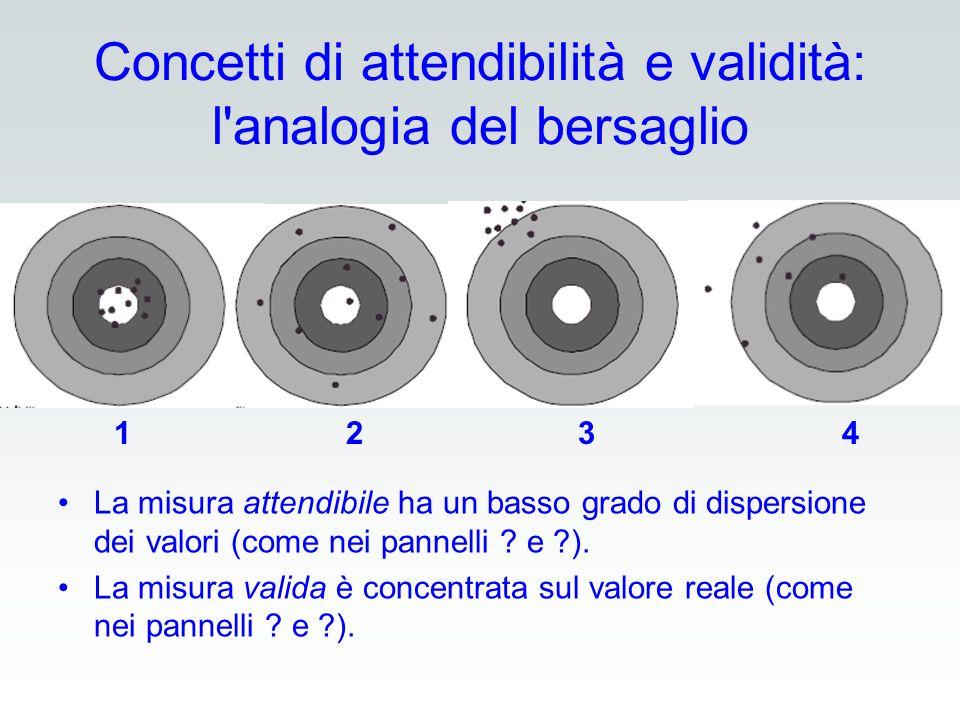 Concetti di attendibilità e validità: l'analogia del bersaglio La misura attendibile ha un basso grado di dispersione dei valori (come nei pannelli ?
