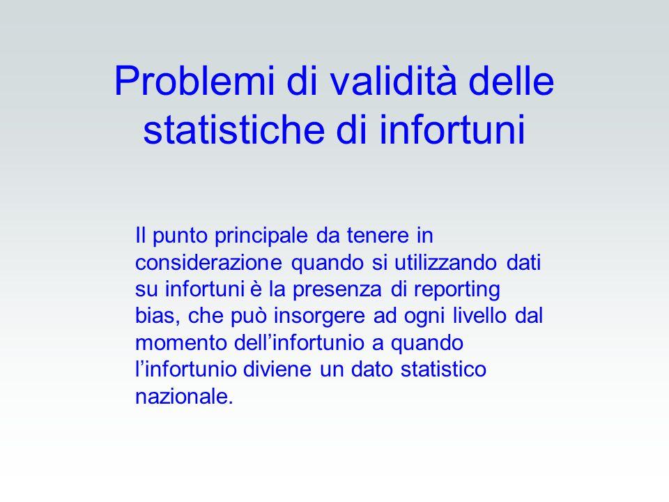 Problemi di validità delle statistiche di infortuni Il punto principale da tenere in considerazione quando si utilizzando dati su infortuni è la prese