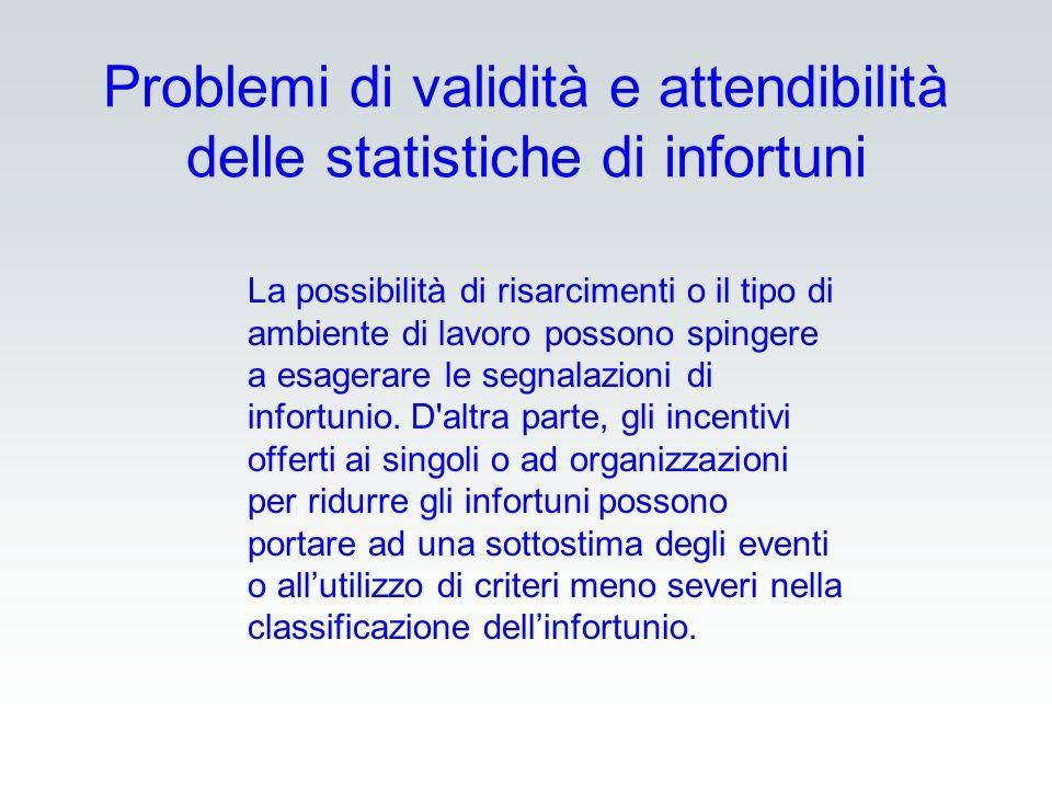 Problemi di validità e attendibilità delle statistiche di infortuni La possibilità di risarcimenti o il tipo di ambiente di lavoro possono spingere a