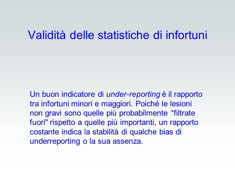 Validità delle statistiche di infortuni Un buon indicatore di under-reporting è il rapporto tra infortuni minori e maggiori. Poiché le lesioni non gra