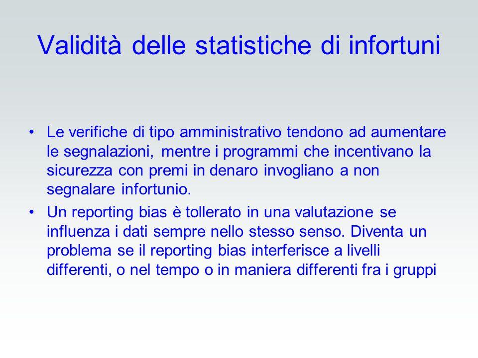 Validità delle statistiche di infortuni Le verifiche di tipo amministrativo tendono ad aumentare le segnalazioni, mentre i programmi che incentivano l