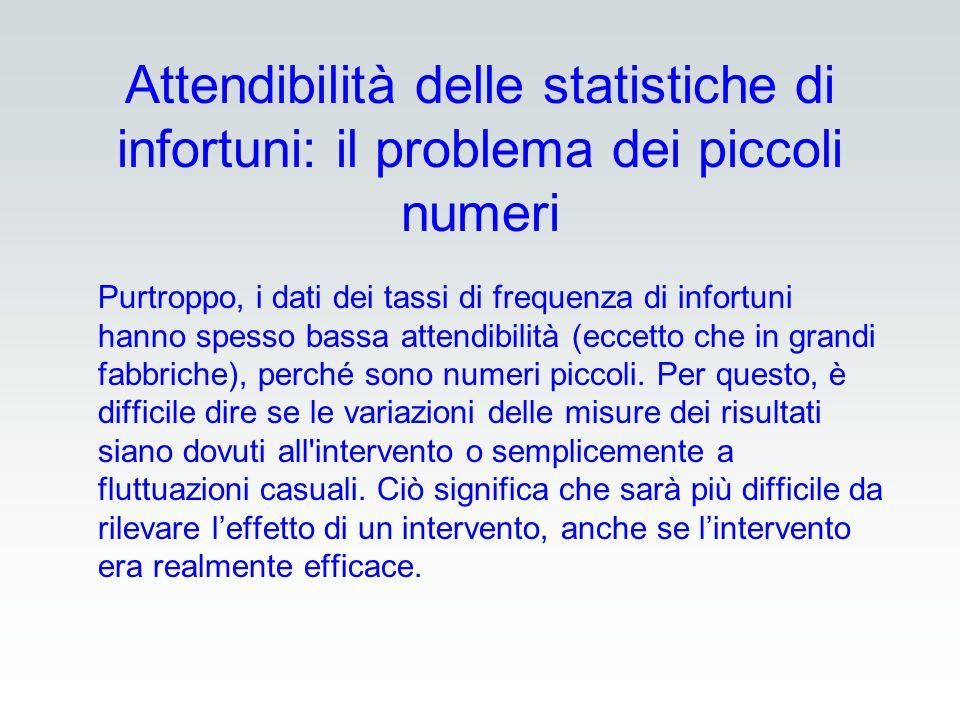 Attendibilità delle statistiche di infortuni: il problema dei piccoli numeri Purtroppo, i dati dei tassi di frequenza di infortuni hanno spesso bassa
