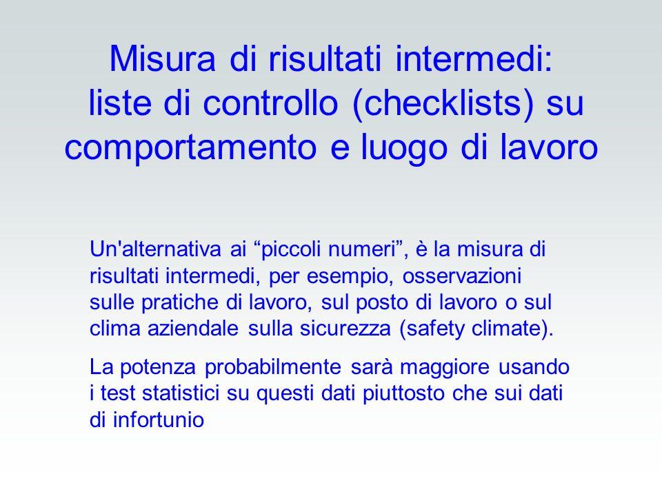Misura di risultati intermedi: liste di controllo (checklists) su comportamento e luogo di lavoro Un'alternativa ai piccoli numeri, è la misura di ris