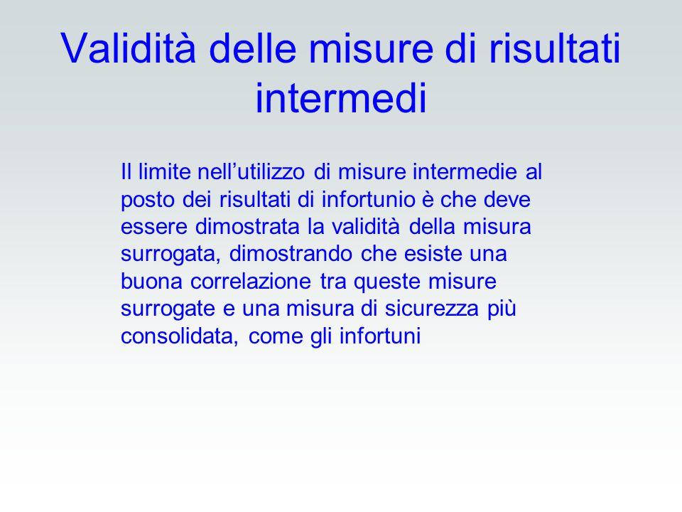 Validità delle misure di risultati intermedi Il limite nellutilizzo di misure intermedie al posto dei risultati di infortunio è che deve essere dimost