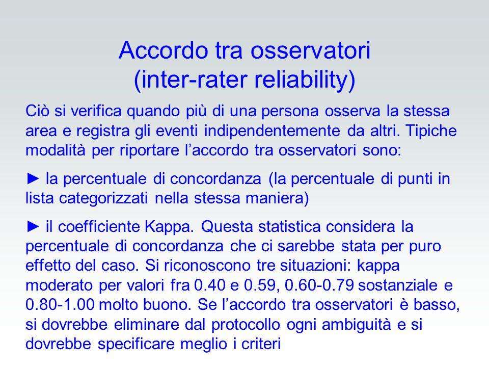 Accordo tra osservatori (inter-rater reliability) Ciò si verifica quando più di una persona osserva la stessa area e registra gli eventi indipendentem