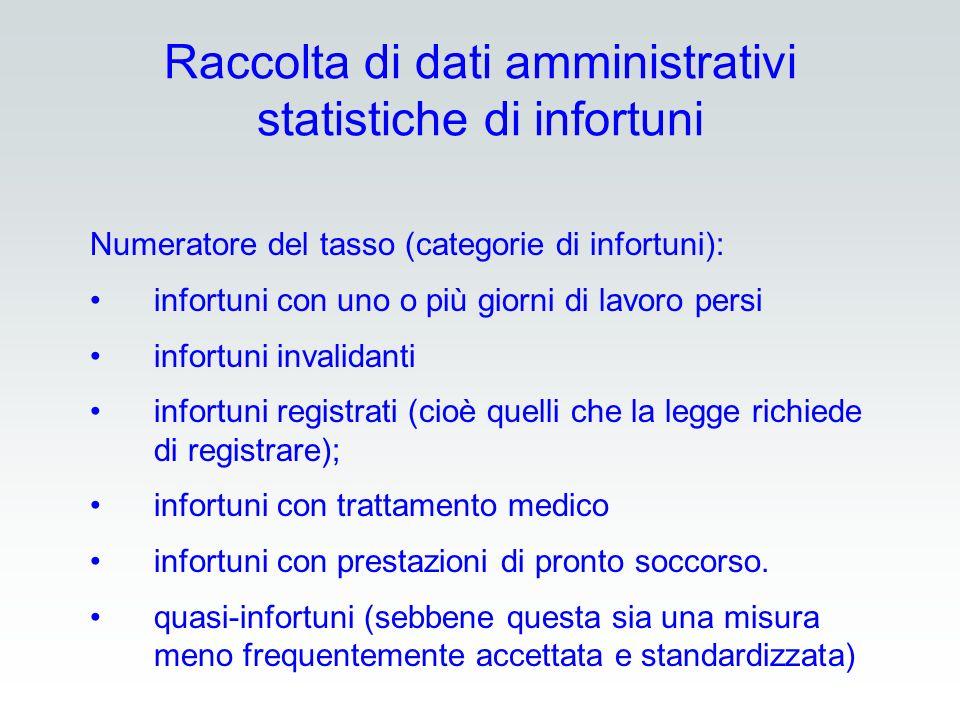 Raccolta di dati amministrativi statistiche di infortuni Numeratore del tasso (categorie di infortuni): infortuni con uno o più giorni di lavoro persi