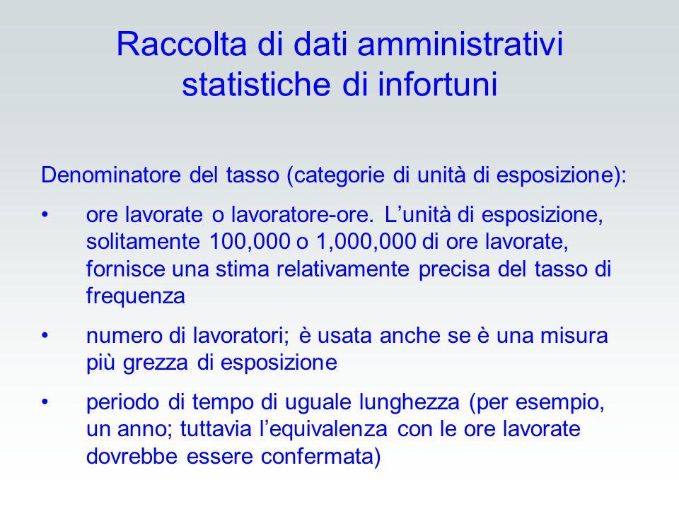 Raccolta di dati amministrativi statistiche di infortuni Denominatore del tasso (categorie di unità di esposizione): ore lavorate o lavoratore-ore. Lu