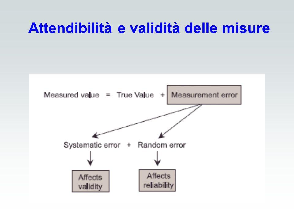 Attendibilità e validità delle misure