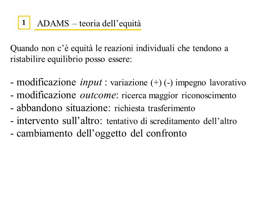 ADAMS – teoria dellequità 1 Quando non cè equità le reazioni individuali che tendono a ristabilire equilibrio posso essere: - modificazione input : va
