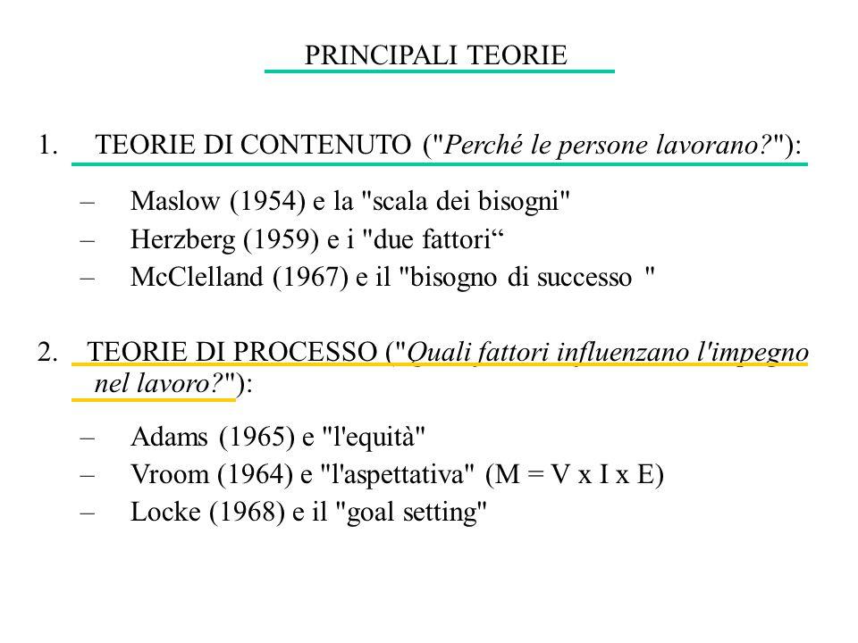 PRINCIPALI TEORIE 1.TEORIE DI CONTENUTO (