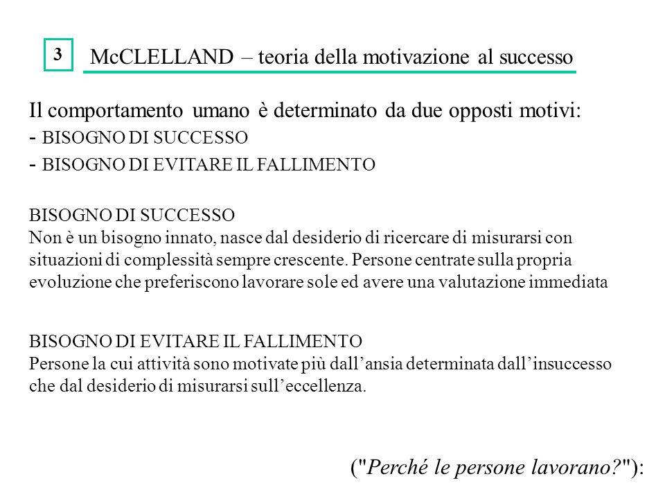 3 McCLELLAND – teoria della motivazione al successo Il comportamento umano è determinato da due opposti motivi: - BISOGNO DI SUCCESSO - BISOGNO DI EVI