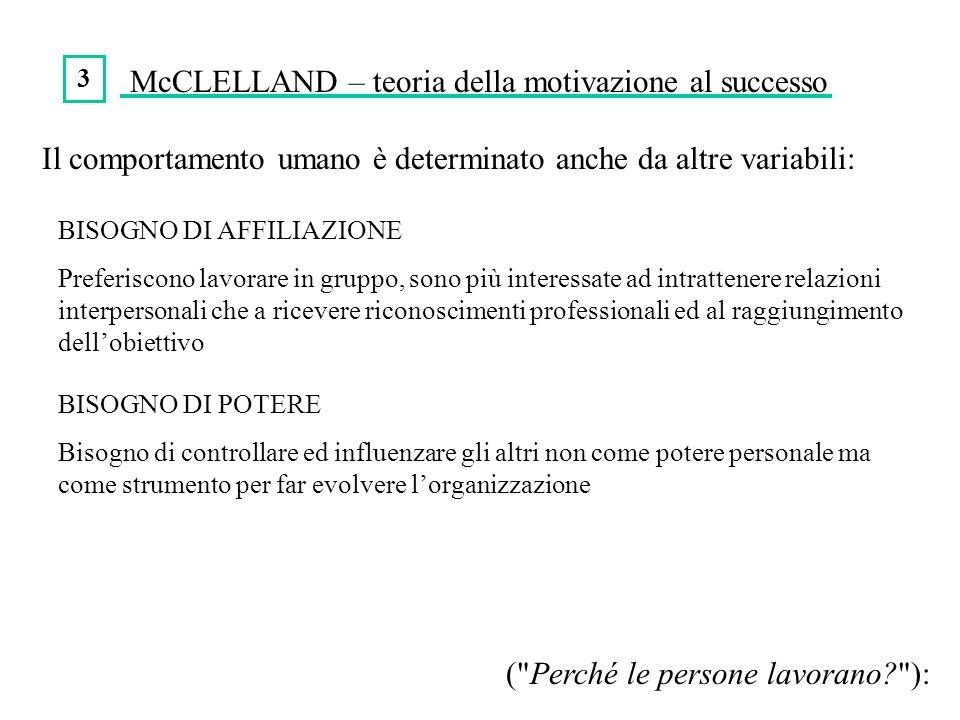 3 McCLELLAND – teoria della motivazione al successo Il comportamento umano è determinato anche da altre variabili: BISOGNO DI AFFILIAZIONE Preferiscon