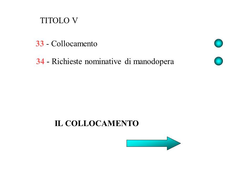 33 - Collocamento 34 - Richieste nominative di manodopera TITOLO V IL COLLOCAMENTO
