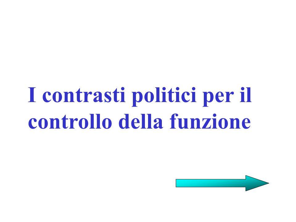 I contrasti politici per il controllo della funzione