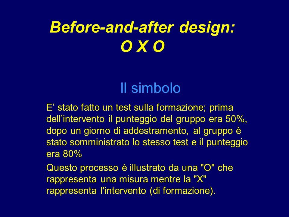 Before-and-after design: O X O Il simbolo E stato fatto un test sulla formazione; prima dellintervento il punteggio del gruppo era 50%, dopo un giorno