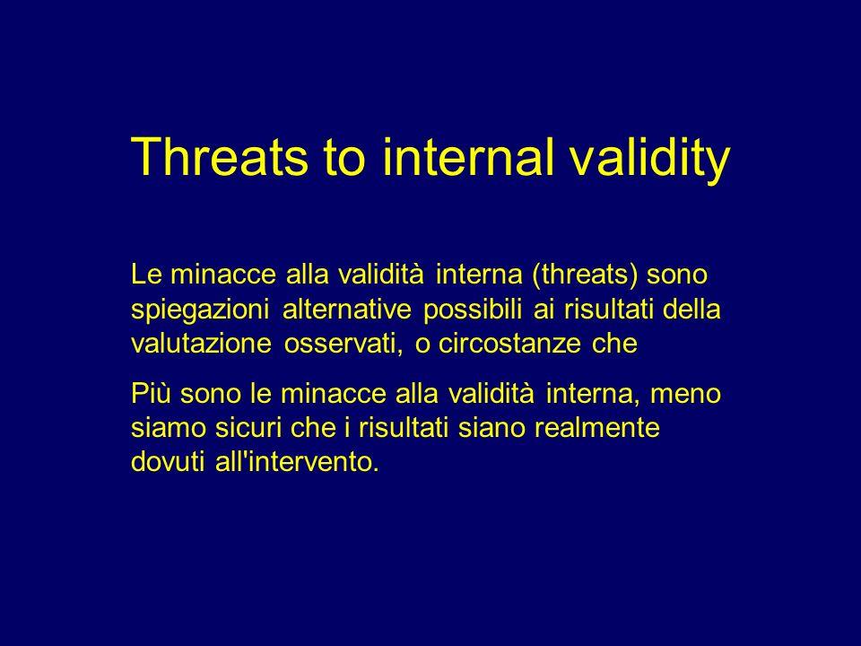 Le minacce alla validità interna (threats) sono spiegazioni alternative possibili ai risultati della valutazione osservati, o circostanze che Più sono