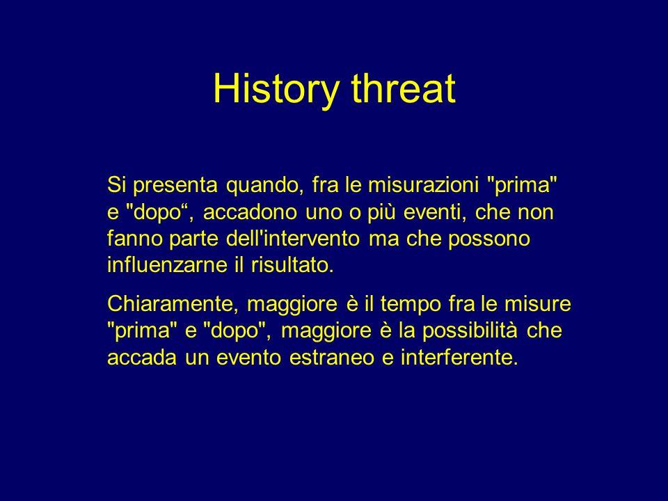 History threat Si presenta quando, fra le misurazioni