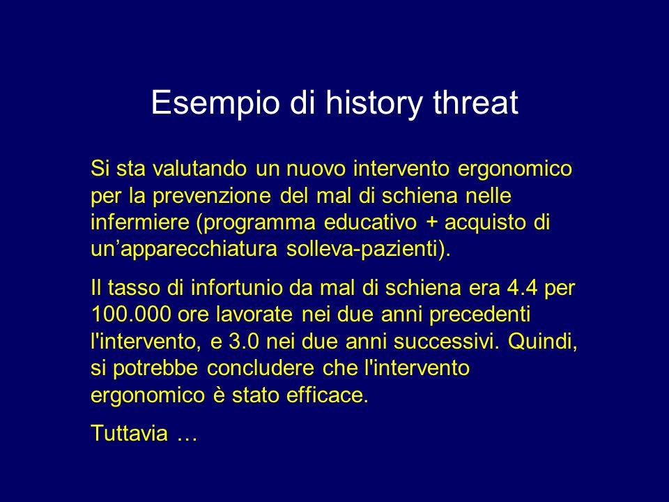 Esempio di history threat Si sta valutando un nuovo intervento ergonomico per la prevenzione del mal di schiena nelle infermiere (programma educativo