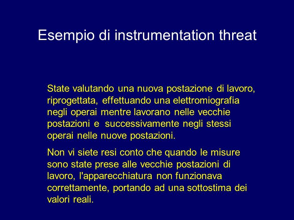 Esempio di instrumentation threat State valutando una nuova postazione di lavoro, riprogettata, effettuando una elettromiografia negli operai mentre l