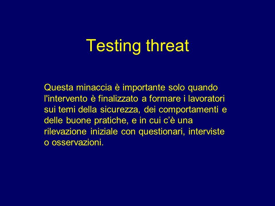 Testing threat Questa minaccia è importante solo quando l'intervento è finalizzato a formare i lavoratori sui temi della sicurezza, dei comportamenti