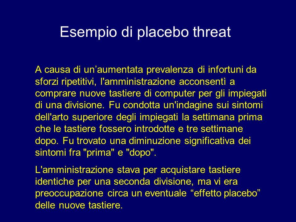 Esempio di placebo threat A causa di unaumentata prevalenza di infortuni da sforzi ripetitivi, l'amministrazione acconsentì a comprare nuove tastiere