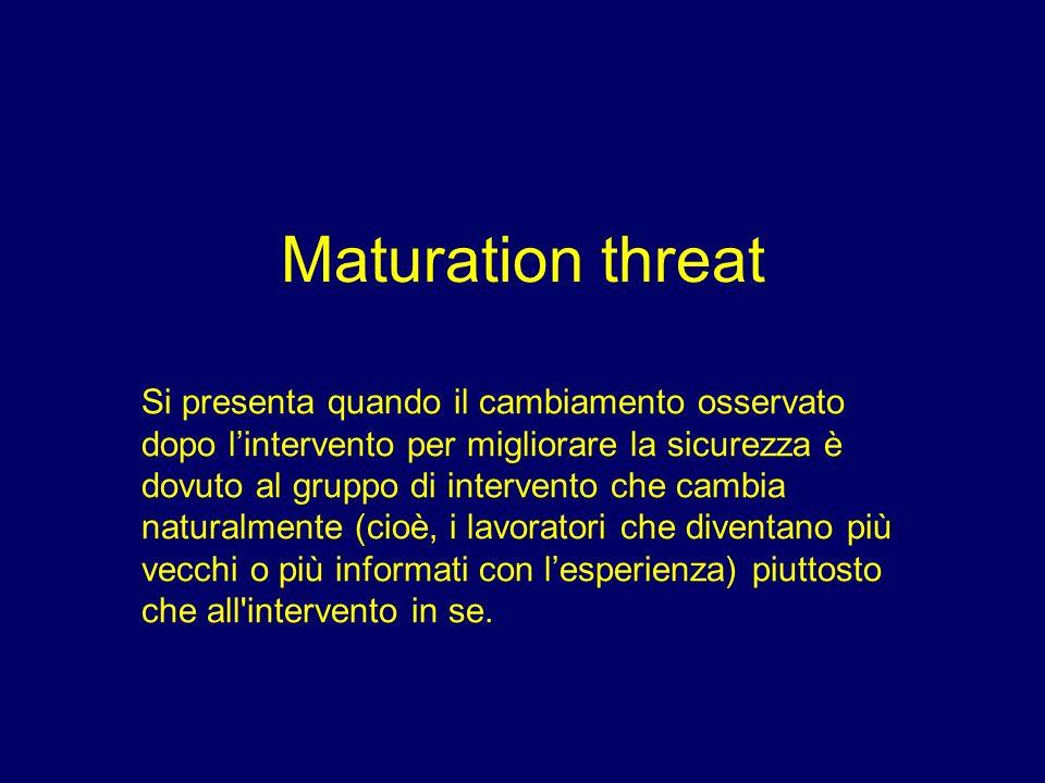 Maturation threat Si presenta quando il cambiamento osservato dopo lintervento per migliorare la sicurezza è dovuto al gruppo di intervento che cambia