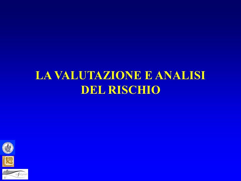 LA VALUTAZIONE E ANALISI DEL RISCHIO