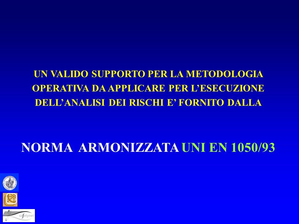 UN VALIDO SUPPORTO PER LA METODOLOGIA OPERATIVA DA APPLICARE PER LESECUZIONE DELLANALISI DEI RISCHI E FORNITO DALLA NORMA ARMONIZZATA UNI EN 1050/93