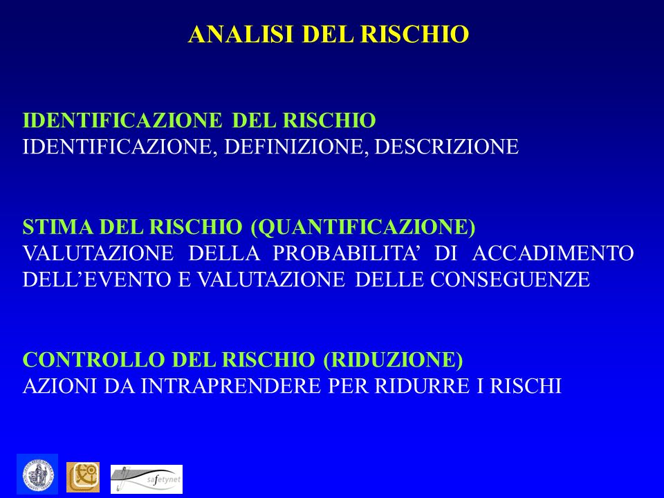 ANALISI DEL RISCHIO IDENTIFICAZIONE DEL RISCHIO IDENTIFICAZIONE, DEFINIZIONE, DESCRIZIONE STIMA DEL RISCHIO (QUANTIFICAZIONE) VALUTAZIONE DELLA PROBAB