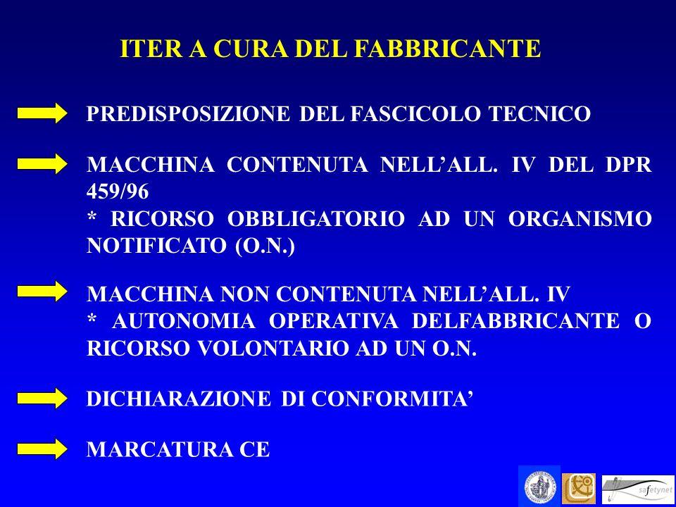 ITER A CURA DEL FABBRICANTE PREDISPOSIZIONE DEL FASCICOLO TECNICO MACCHINA CONTENUTA NELLALL. IV DEL DPR 459/96 * RICORSO OBBLIGATORIO AD UN ORGANISMO