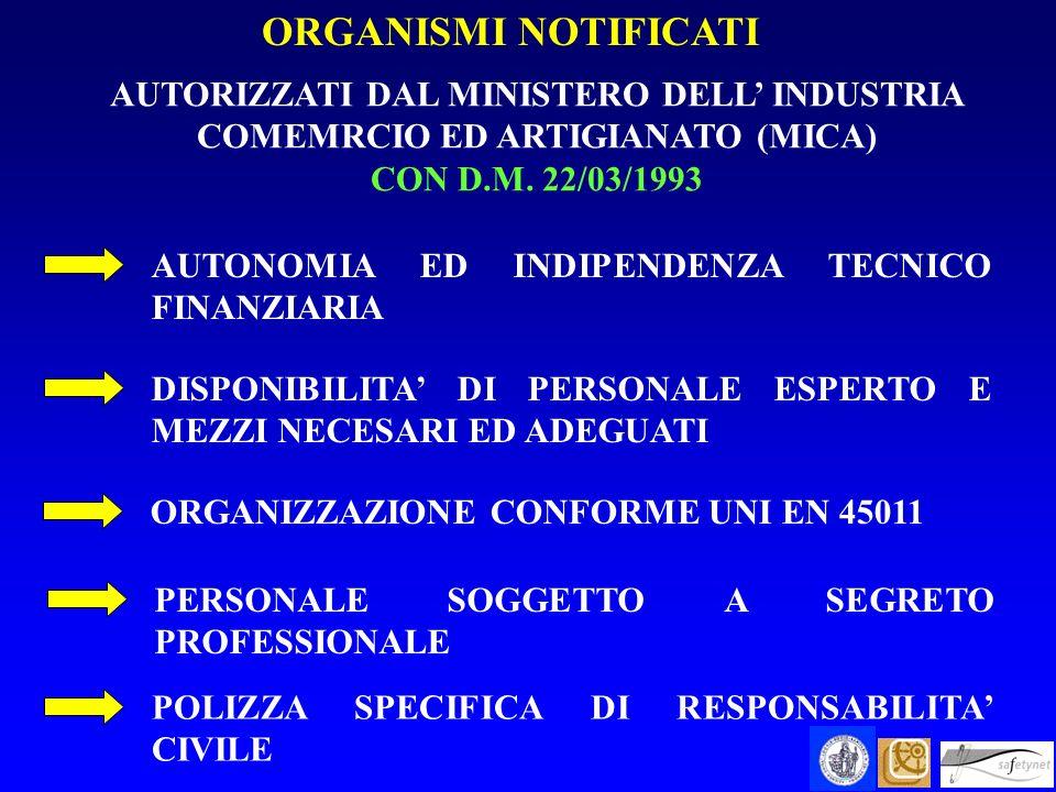 ORGANISMI NOTIFICATI AUTORIZZATI DAL MINISTERO DELL INDUSTRIA COMEMRCIO ED ARTIGIANATO (MICA) CON D.M. 22/03/1993 AUTONOMIA ED INDIPENDENZA TECNICO FI
