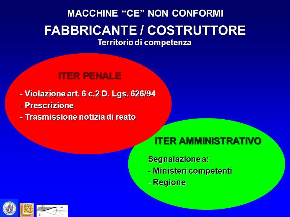 FABBRICANTE / COSTRUTTORE Territorio di competenza ITER PENALE - Violazione art. 6 c.2 D. Lgs. 626/94 - Prescrizione - Trasmissione notizia di reato I