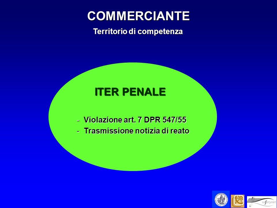 COMMERCIANTE Territorio di competenza ITER PENALE ITER PENALE - Violazione art. 7 DPR 547/55 - Trasmissione notizia di reato