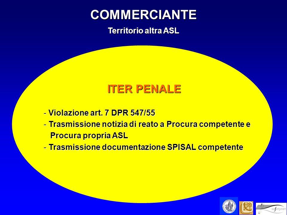COMMERCIANTE Territorio altra ASL ITER PENALE ITER PENALE - Violazione art. 7 DPR 547/55 - Trasmissione notizia di reato a Procura competente e Procur