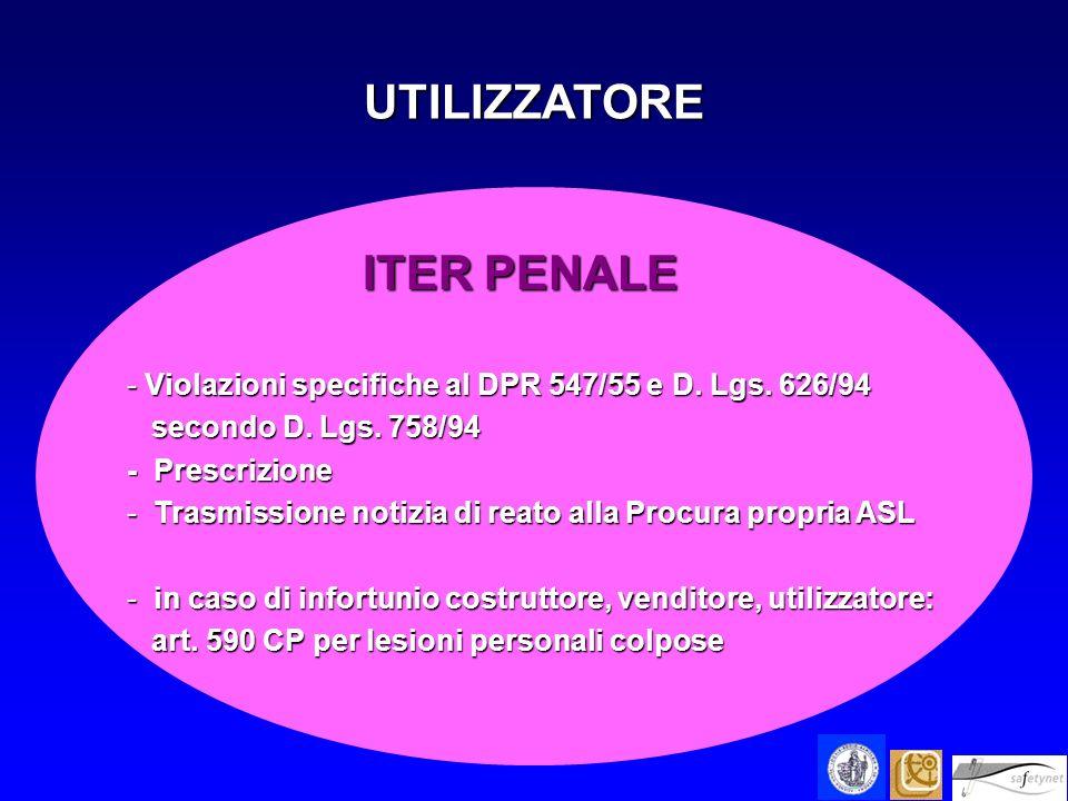 UTILIZZATORE ITER PENALE ITER PENALE - Violazioni specifiche al DPR 547/55 e D. Lgs. 626/94 secondo D. Lgs. 758/94 secondo D. Lgs. 758/94 - Prescrizio