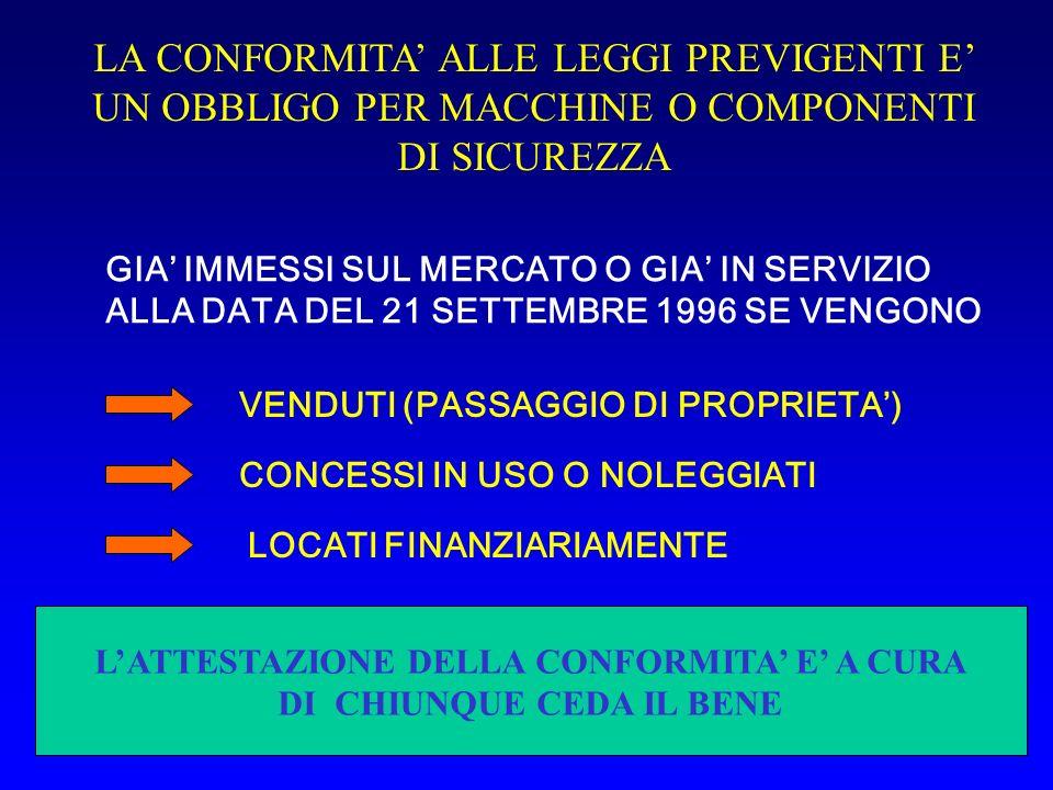 ANALISI DELLE CAUSE E CONSEGUENZE METODO F.M.E.A.