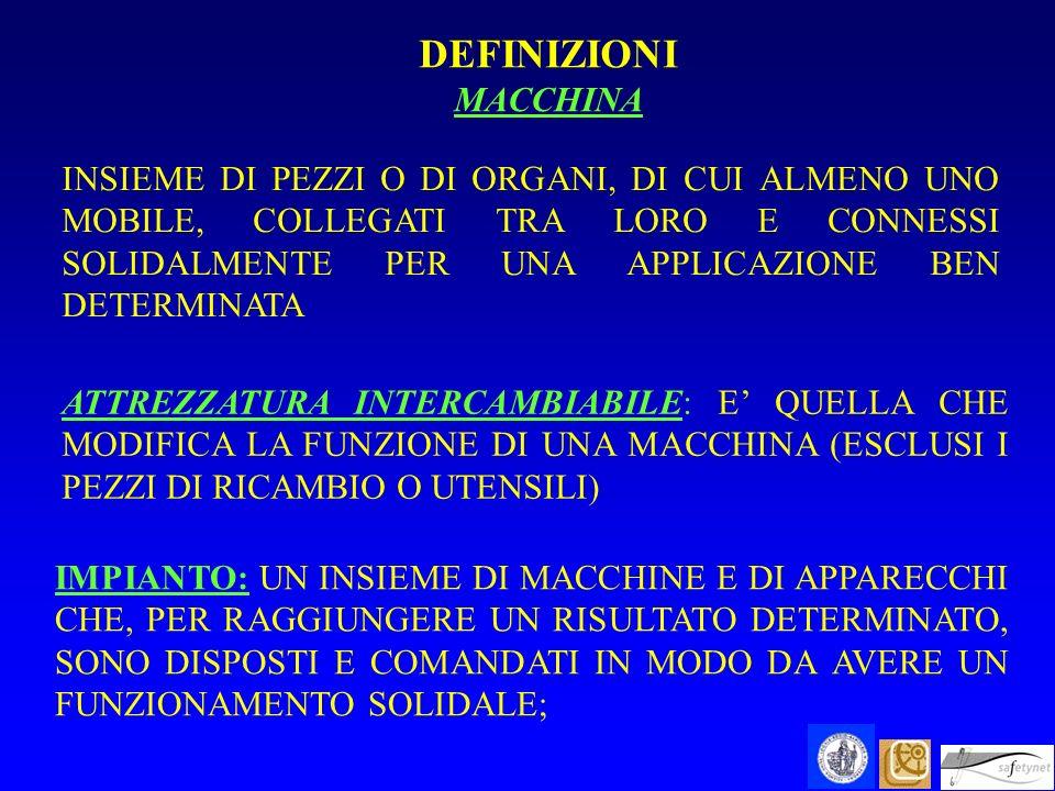 DICHIARAZIONE DEL FABBRICANTE (TIPO B ALL.