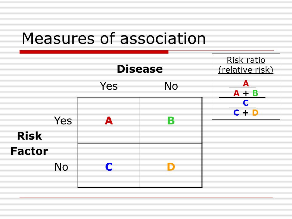 Measures of association Disease YesNo Risk Factor YesAB NoCD Risk ratio (relative risk) A A + B C C + D