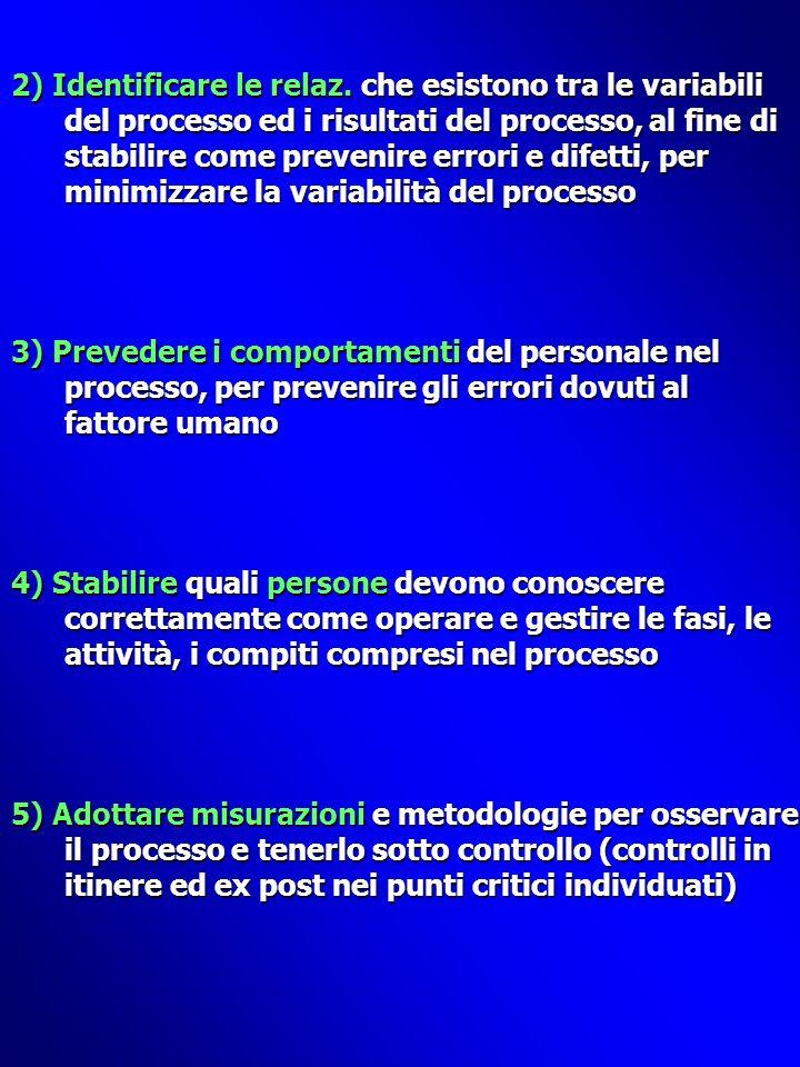 SECONDO CERTE NORME Quanto è utile formalizzare e standardizzare lo svolgimento delle attività.