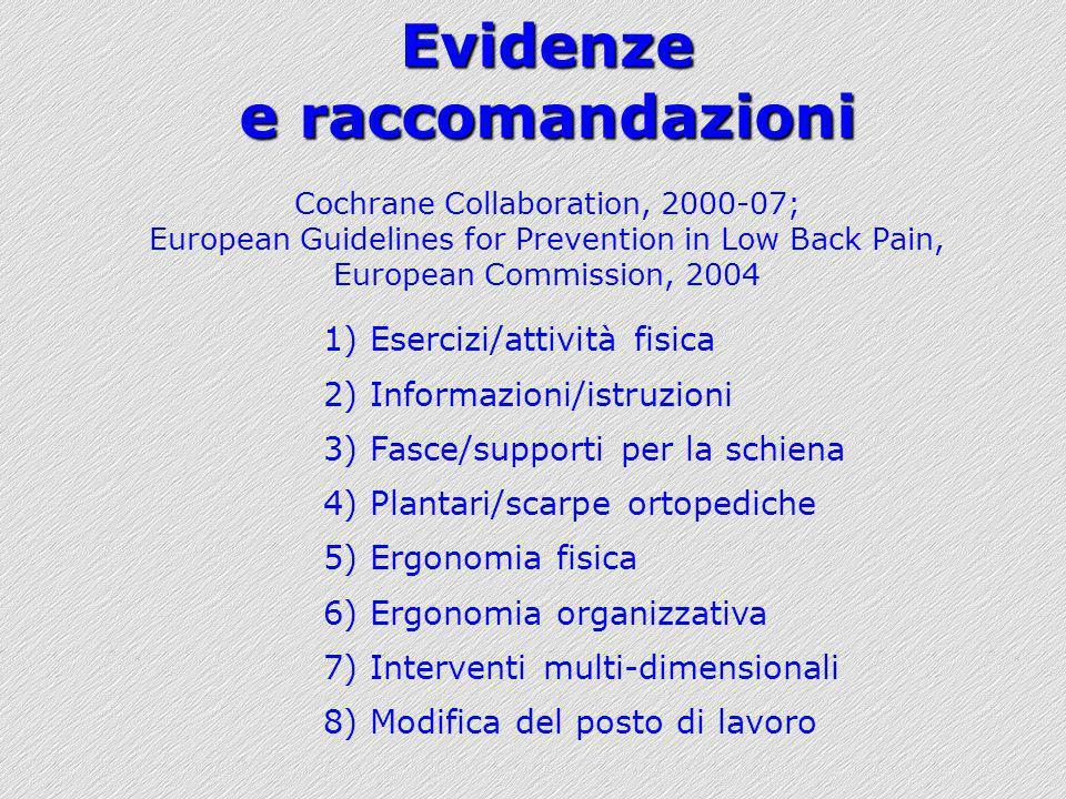 Evidenze e raccomandazioni Evidenze e raccomandazioni Cochrane Collaboration, 2000-07; European Guidelines for Prevention in Low Back Pain, European C