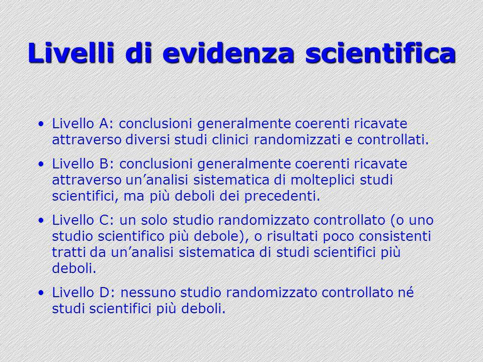 Livelli di evidenza scientifica Livello A: conclusioni generalmente coerenti ricavate attraverso diversi studi clinici randomizzati e controllati. Liv