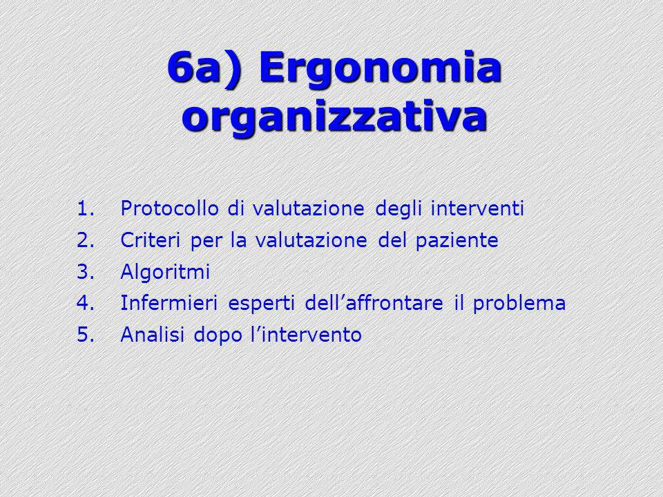 6a) Ergonomia organizzativa 1.Protocollo di valutazione degli interventi 2.Criteri per la valutazione del paziente 3.Algoritmi 4.Infermieri esperti de